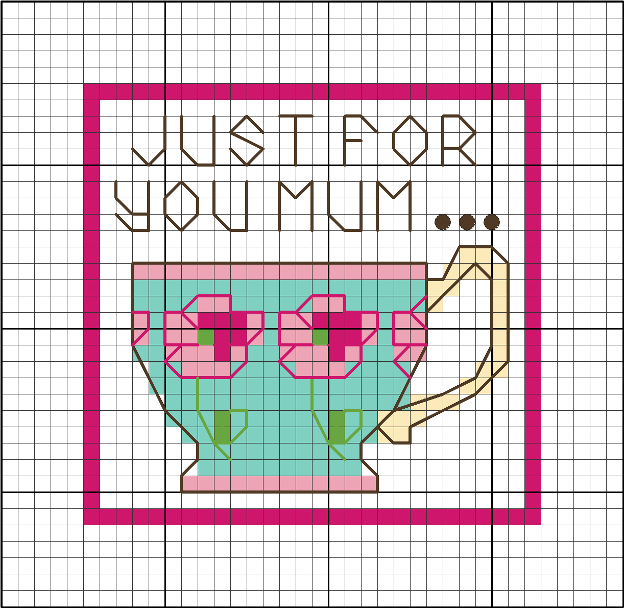 Mothers day chart sim